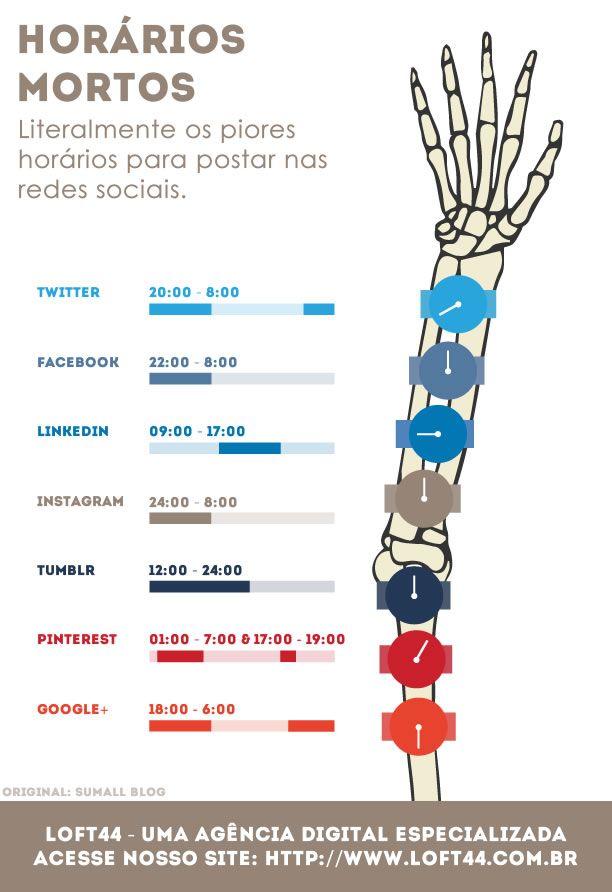 Os piores horários para postar nas redes sociais. - Loft44.com.br #Loft44