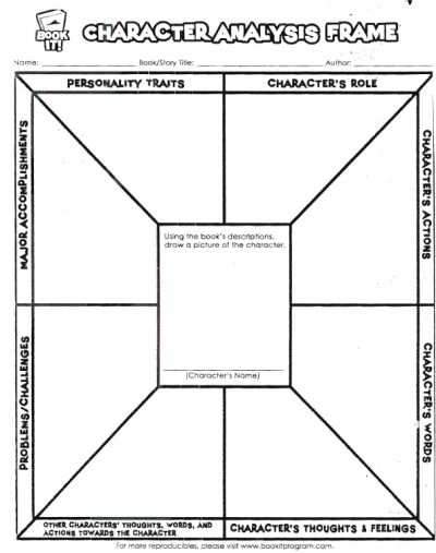 Best 25+ Character development sheet ideas on Pinterest Writing - character analysis template