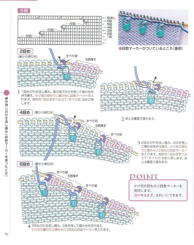 Укороченные ряды. Японский метод