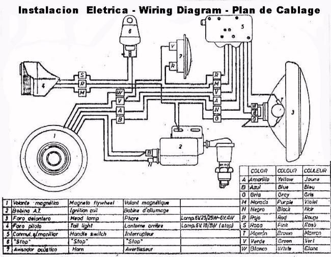 Wiring Diagram Honda Custom Cb C Youtube