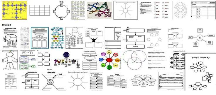 grafické organizéry - Hledat Googlem