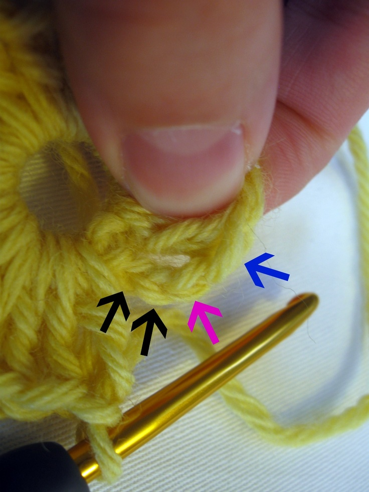 Crocheting in the Round: How and Where to Join  ✿Teresa Restegui http://www.pinterest.com/teretegui/✿