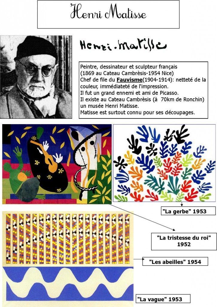 histoire de l'art, Matisse