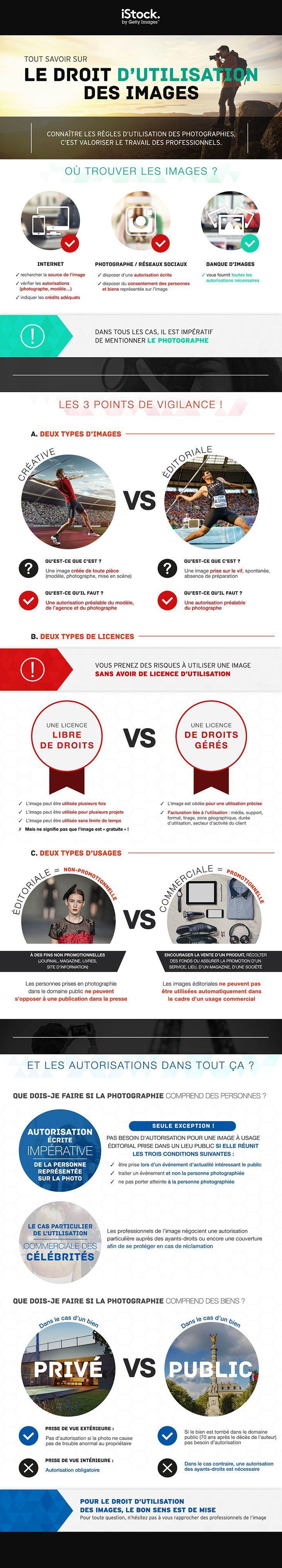 Le droit à l'image en une infographie via @journalducm #infographie
