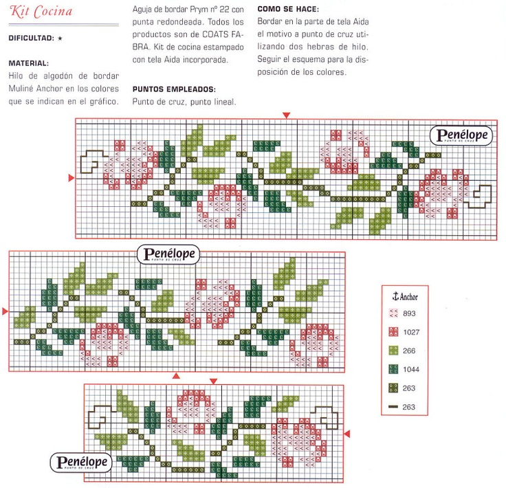 Flower border cross stitch pattern