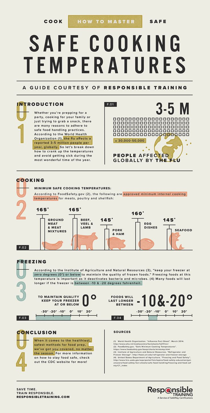 How to Master Safe Cooking Temperatures. foodsafety