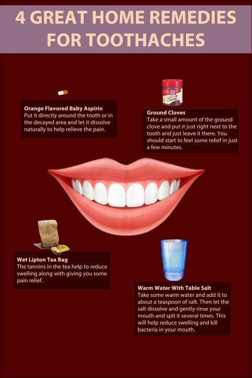Looking for an at-home solution to tooth-aches? Start here until you can see dentist.