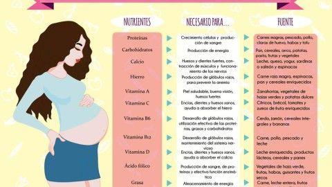 Te detallamos los primeros síntomas del embarazo, aquellos pequeños detalles que pueden indicarte que un gran cambio está empezando.