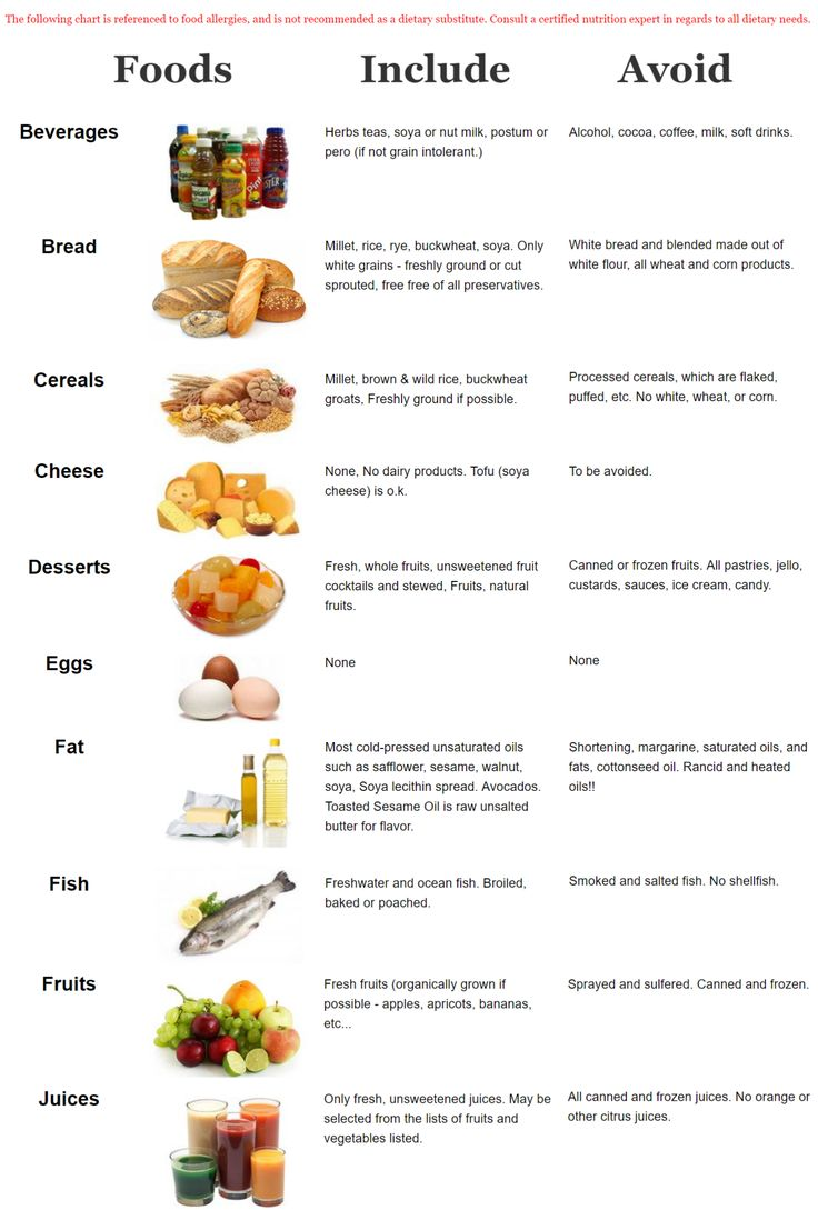 common drug food interactions chart: 16 best food drug interaction images on pinterest drug