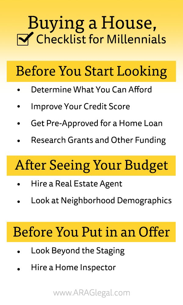 44 best Home Ownership images on Pinterest Home ownership - sample forbearance agreement