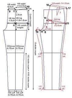 En esta página no sólo pantalones sino todos los patrones. How to draft a pants pattern