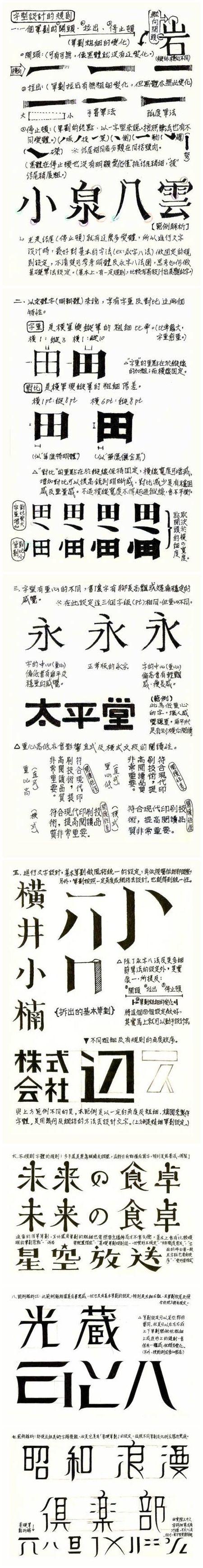 字體設計規則