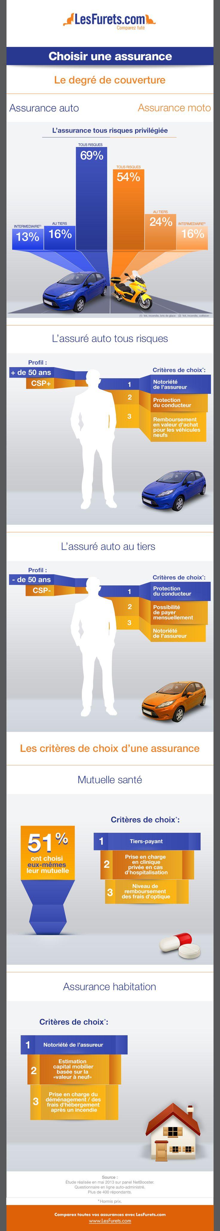 Info_Les Furets_10