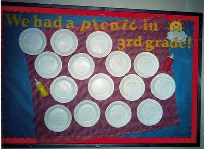 Checkout this great post on Bulletin Board Ideas!-- Have kids cut out healthy foods out of magazines to put on their plate.