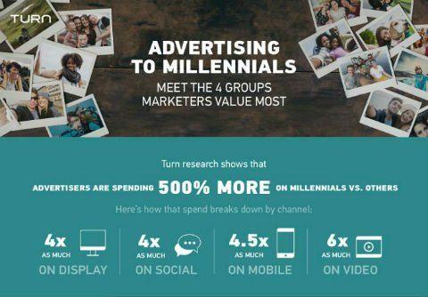 Online Marketing News: WordPress Powers The Web, Goog http://www.marketingfeast.com/online-marketing-news-wordpress-powers-the-web-google-goes-live-snapchat-through-a-new-lens/ … #onlinemarketing #internetmarketing