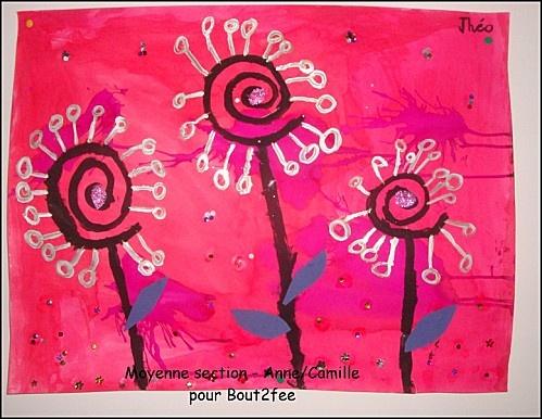 Fleurs spirales On continue avec les fleurs mais cette fois-ci chez mes collègues. Chez le smoyens de Anne/Camille, les enfants ont peint des fleurs/spirales., le tout agrémenté de petits gaphismes et collages.