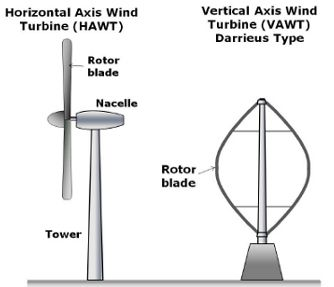 15 Best Tuulienergia Wind Energy Images On Pinterest