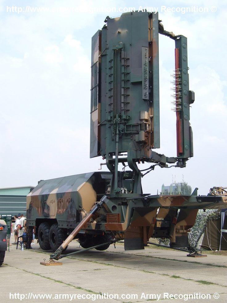 Hungarian Army Tin Shield radar (designated SZT-68U in Hungarian service)
