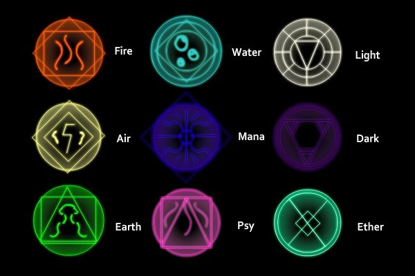 The Elemental Sigils show first the name in Föl, the ...Female Fire Elemental Names