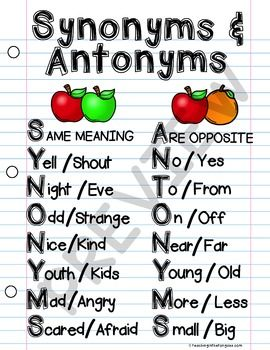 Synonyms and Antonyms Reading Anchor Chart