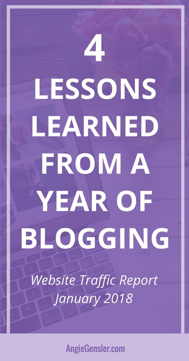 4 Lessons Learned From A Year Of #Blogging // Angie Gensler << #entrepreneur