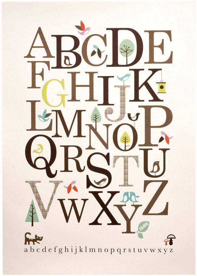 Isak poster met het alfabet