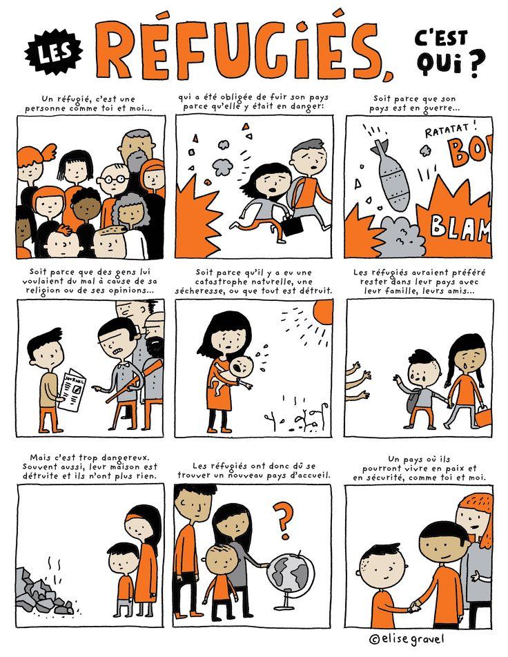 735 best Elémentaire images on Pinterest Kindergarten, Classroom