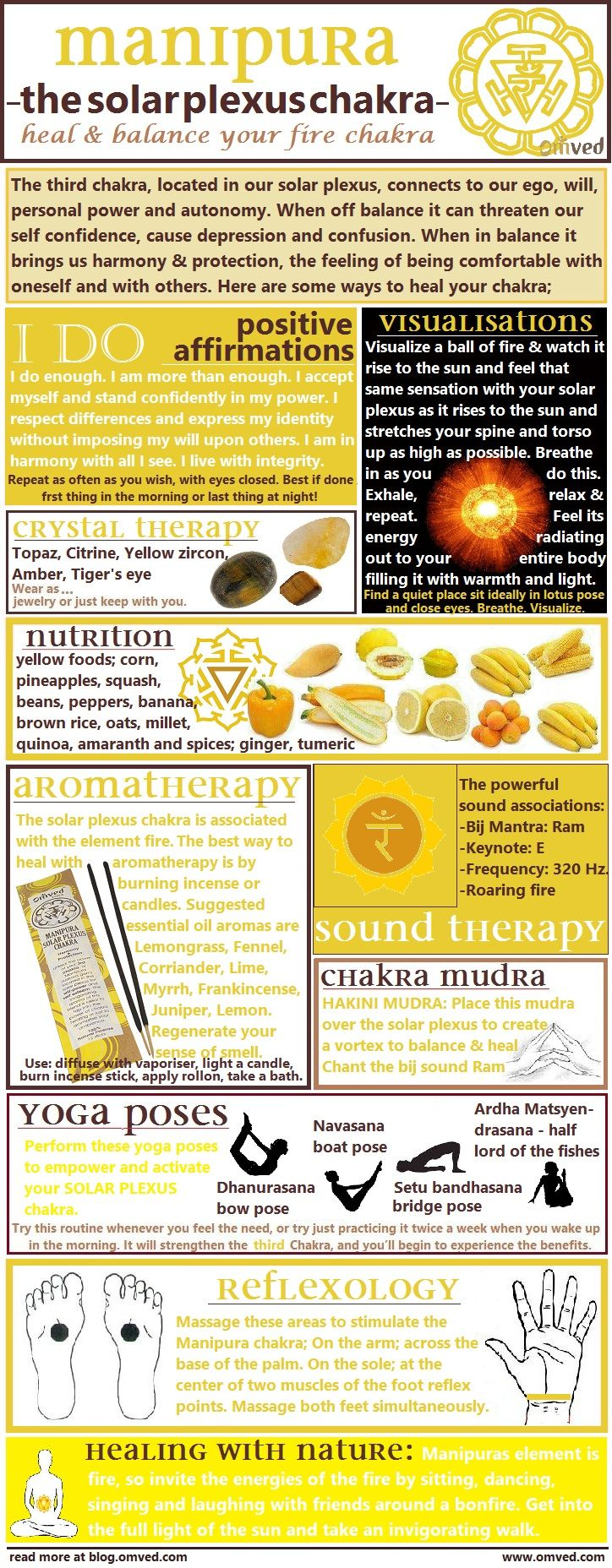 10 ways to Heal & Balance your chakras - There are many ways one can begin to balance their SOLAR PLEXUS CHAKRA. Here are several useful methods, including aromatherapy, visualisations, affirmations, mudra, yoga poses, nutrition, reflexology color, nature and sound therapy!
