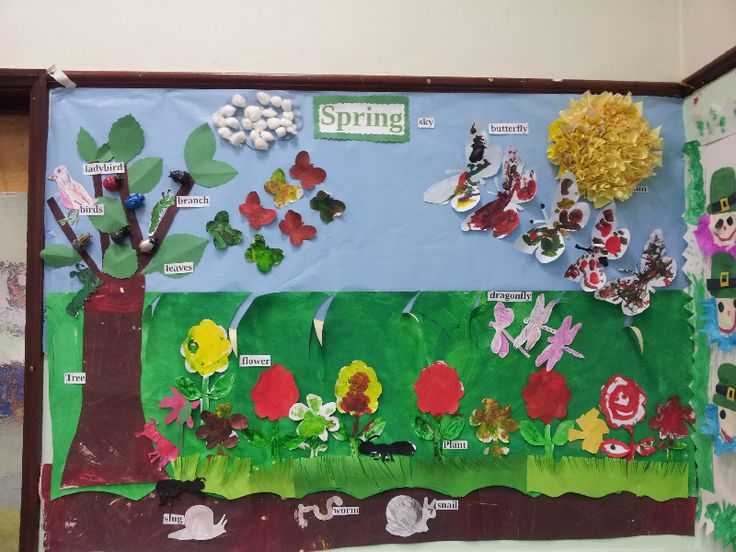 Classroom Display Ideas Nursery ~ Spring classroom display photo gallery