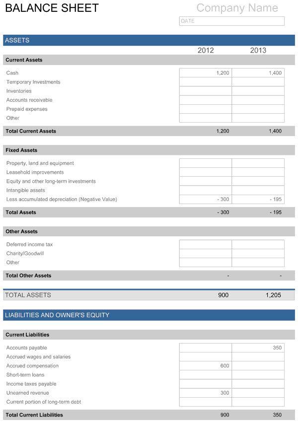 Balance Sheet Template Excel Very Good Balance Sheet Of 33 Proper