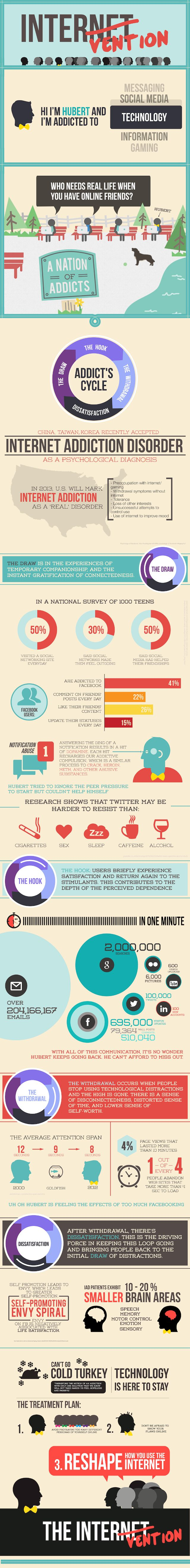 How To Intervene Internet Addiction Disorder [INFOGRAPHIC]