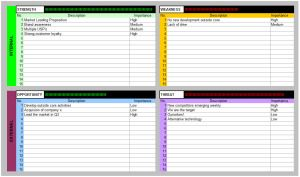 Excel SWOT with Dynamic Indicators Template