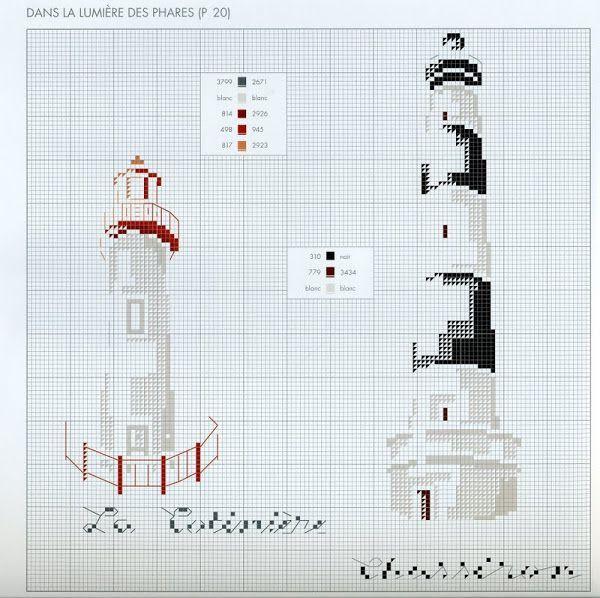 Lighthouses - Phares - Sea - Marie-Thérèse Saint-Aubin