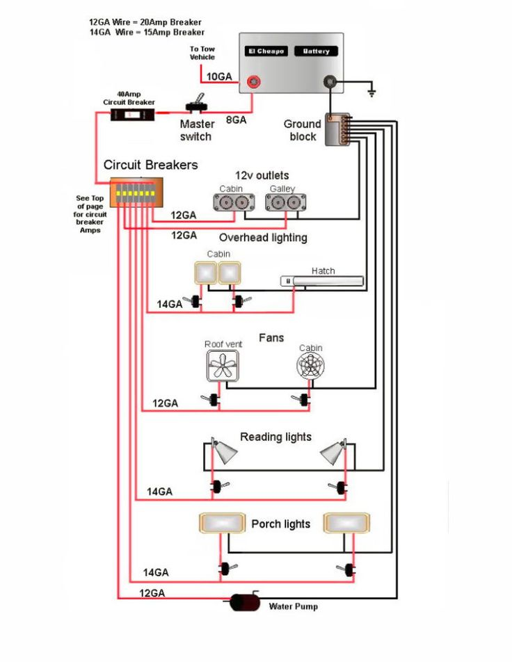 Wiring Diagram For Rv Trailer Plug The Best Of Camper In Travel