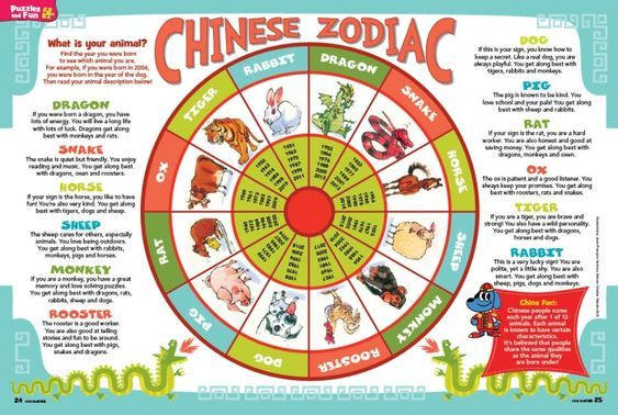 photograph regarding Chinese Zodiac Printable referred to as Chinese Zodiac Calendar Printable Blank Calendar 2017 Do-it-yourself