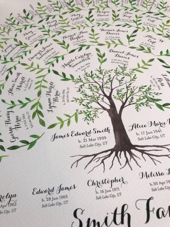 Personalized Letter Art Inspirational Alphabet Family Mother #1 Art Print Gift