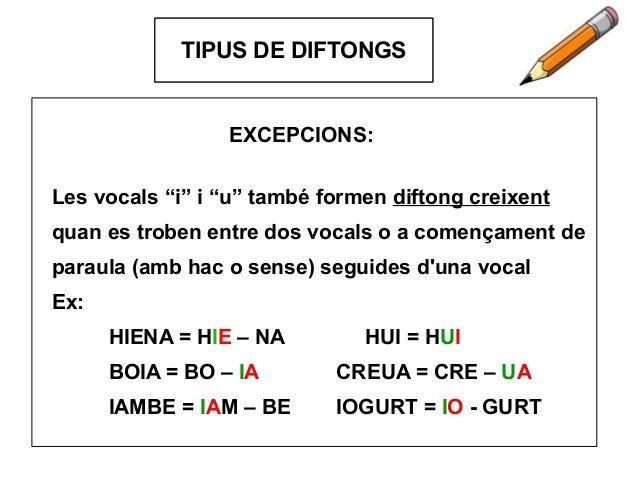 """LA SÍL·LABATIPUS DE DIFTONGS EXCEPCIONS: Les vocals """"i"""" i """"u"""" també formen diftong creixent quan es troben entre dos vocal..."""