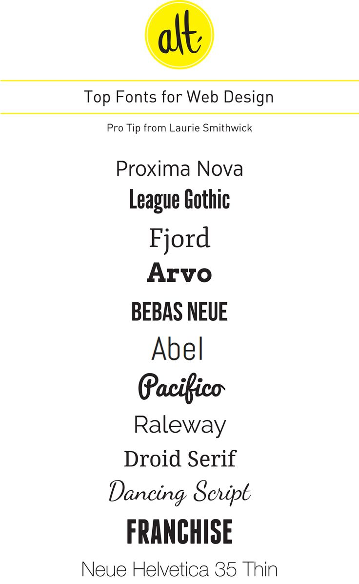 Pro Tips: The Best Fonts for Web Design