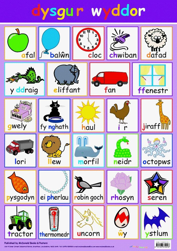Welsh - Learn the alphabet