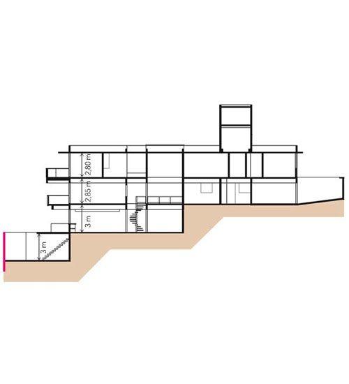 plantas de casas em terreno de declive com piscina - Pesquisa Google