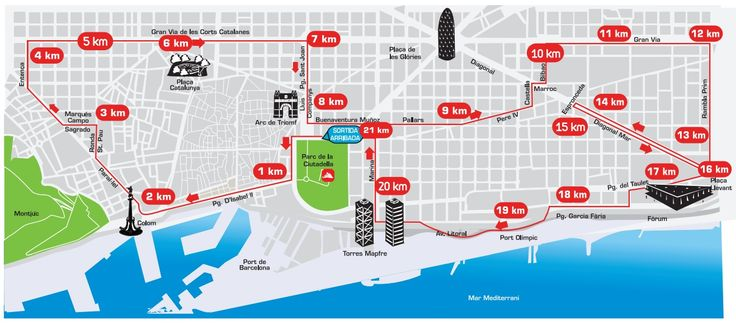 Media-maraton-barcelona - Fevrier