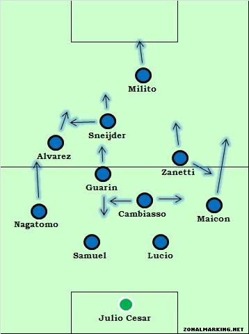 Inter 4-2 Milan