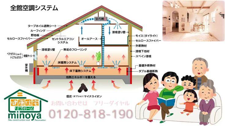 全館空調 自然素材の家 三重県みのや セルロースファイバー 高断熱の家 リフォーム