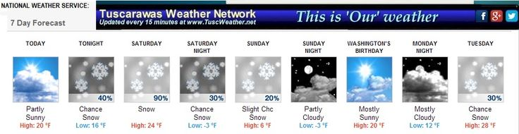 Good Friday morning to everyone.  Hope you all are bundled up well as it is a chilly morning.  Temperatures will approach close to 20 degrees under an interval of sun and clouds for today.  It is about turn rather snowy and even frigid for the weekend.  Find out all the details in Friday's Forecast Summary on the Tuscarawas Weather Network...Dave and Joe.  http://tuscweather.net/news/2015/02/coldest-air-of-the-winter-season-on-the-way-with-snow-chances-on-the-rise-for-saturday/