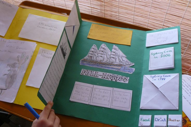 Last term we finished a Lap Book Study on the Australian First Fleet With a twist....... We used the book by Meredith Hooper THE JOURNAL OF WATKIN STENCH It is an awesome tool to teach about the Fi...