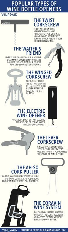 Different Types Of Wine Openers [INFOGRAPHIC]