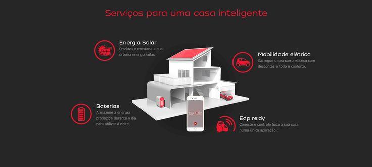 Energia Edp. Responsive and modular solution