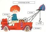 woordenschatkaart:De kraanwagen van PLuk