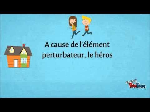 Le schéma narratif - YouTube