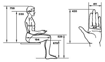 Antropometria ergonomia pesquisa google ergonomia e for Antropometria mobiliario